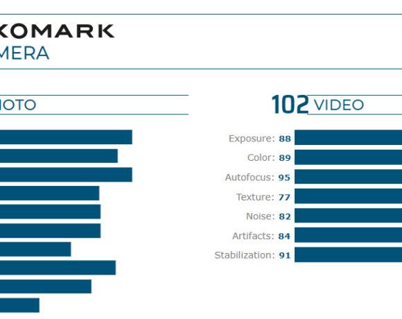 Samsung Galaxy S20 Ultra: Στην πέμπτη θέση του DxOMark το flagship