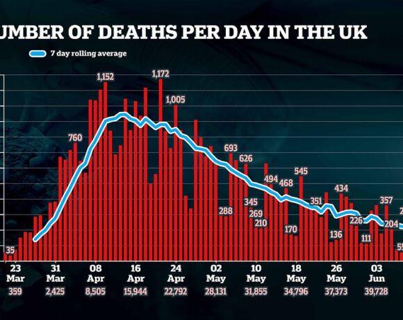 Κοροναϊός : Η Βρετανία παραδέχτηκε αδυναμία στο σύστημα ιχνηλάτησης