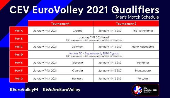 Προκριματικά Ευρωβόλεϊ: Τον Ιανουάριο παίζουν οι εθνικές ομάδες