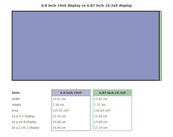 Samsung Galaxy Note 20+: Η οθόνη του θα έχει αναλογία 19.3:9 και διαγώνιο 6