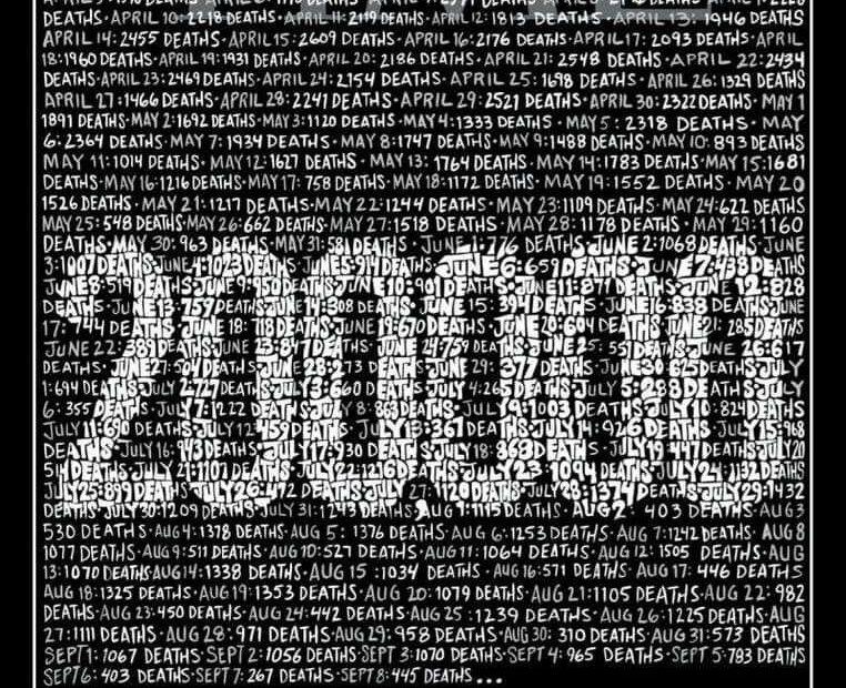Κοροναϊός: Το συγκλονιστικό εξώφυλλο του Time για τους 200