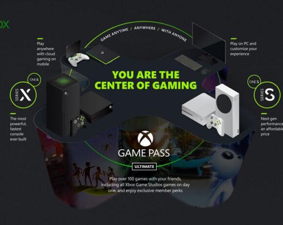 Το EA Play έρχεται δωρεάν στο Xbox Game Pass Ultimate στις 10 Νοεμβρίου