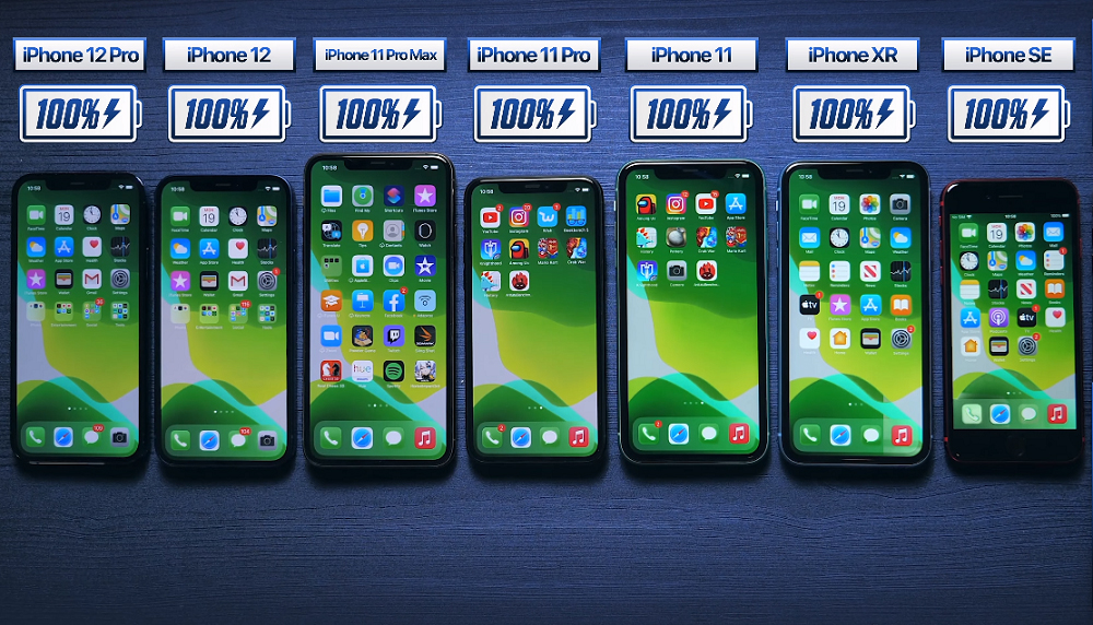 iPhone 12 και 12 Pro: Τα βάζουν με τα παλαιότερα μοντέλα σε διάρκεια μπαταρίας [Βιντεο]