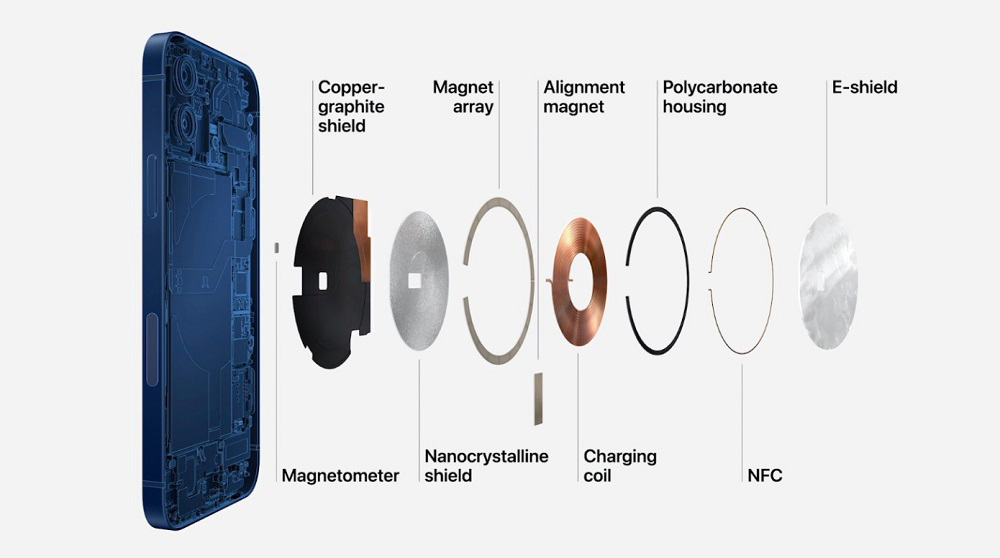 iPhone 12: Μάθε για την τεχνολογία MagSafe και τα νέα αξεσουάρ
