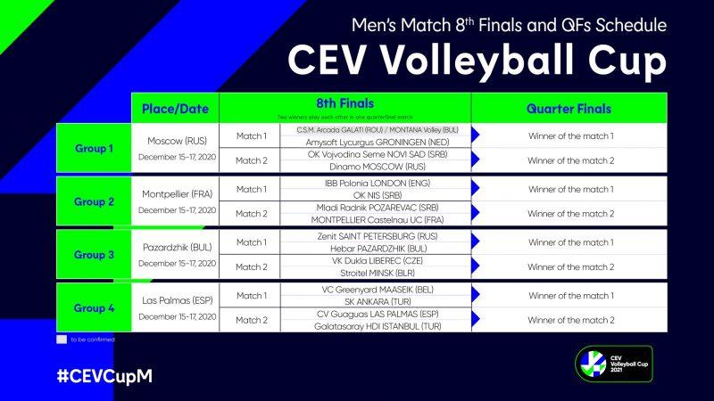 Άλλαξε το format σε CEV, Challenge Cup