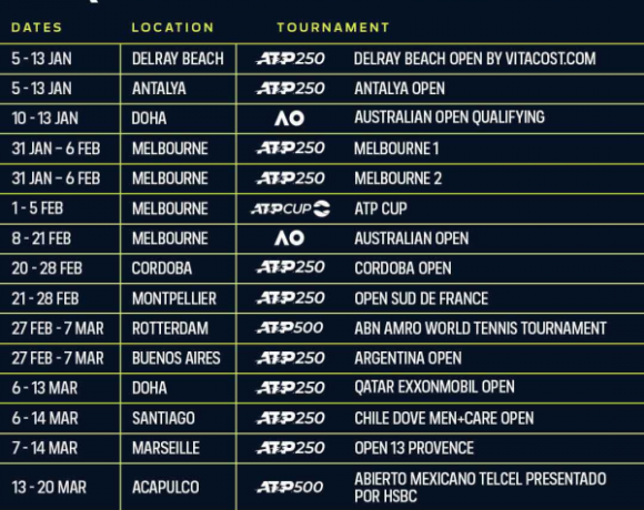 ATP tour: Το πρόγραμμα του Τσιτσιπά για το 1ο τρίμηνο
