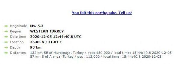 Ισχυρός σεισμός τώρα στην Τουρκία – Αισθητός και στην Κύπρο