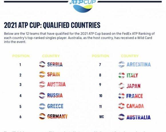 Και επίσημα στο ATP cup η Ελλάδα