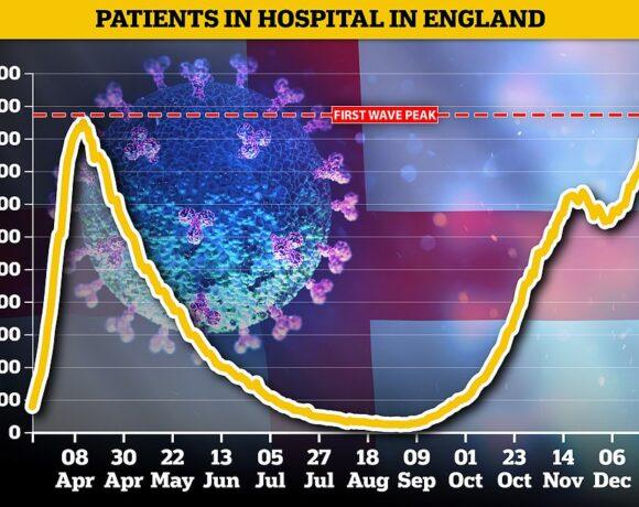 Ο κοροναϊός «λυγίζει» τη Βρετανία: Χάος στα νοσοκομεία – Στο… 114% η πληρότητα στις ΜΕΘ του Λονδίνου