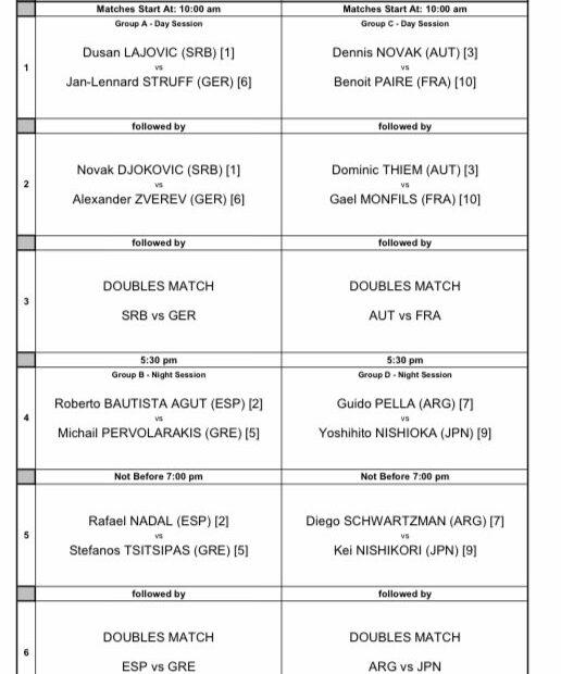 ATP cup: Στις 4 Φεβρουαρίου ο Τσιτσιπάς κόντρα στον Ναδάλ