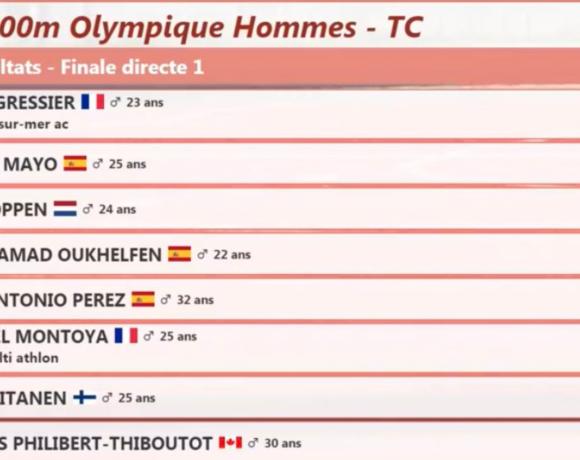 Εκτός Ολυμπιακού ορίου ο Γκρεσιέ στην Τουλόν