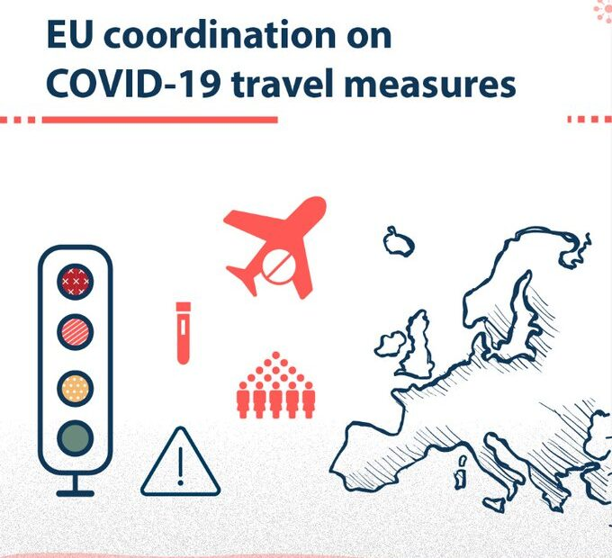 Covid-19 Vaccination Certificate, Travel Restrictions to Top EU Leaders Meeting