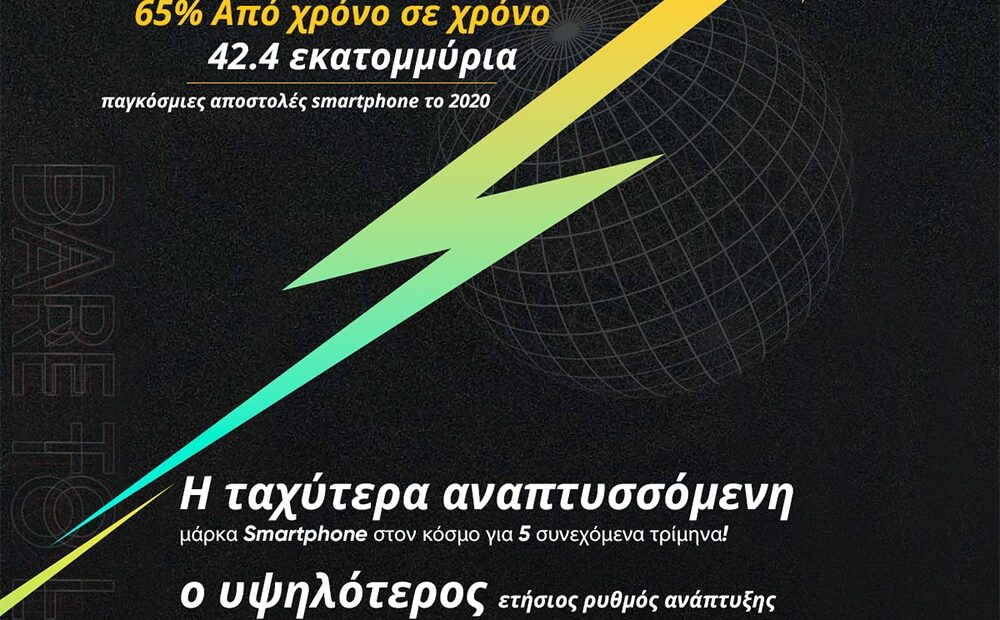 realme: Η ταχύτερα αναπτυσσόμενη μάρκα smartphone στον κόσμο
