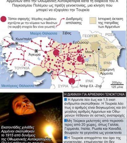 Γενοκτονία Αρμενίων: Έτοιμες οι ΗΠΑ να αναγνωρίσουν τις φρικαλεότητες – Τελειωτικό χτύπημα στον Ερντογάν