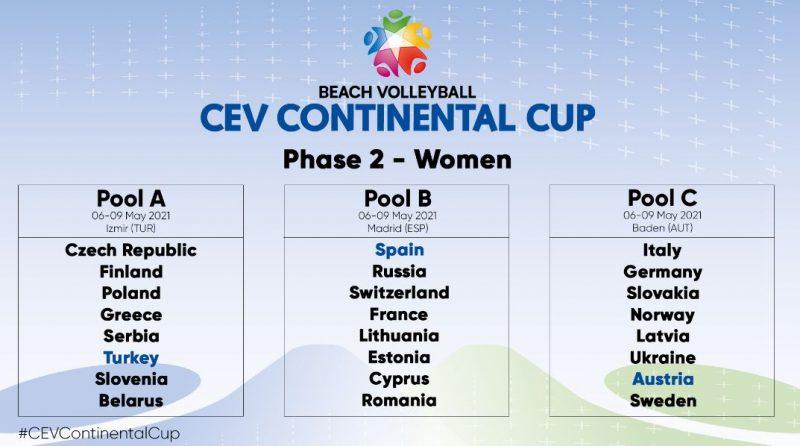 Continental Cup: Μετρούν αντίστροφα για το ταξίδι στην Τουρκία
