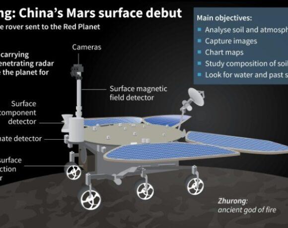 Ιστορικό βήμα της Κίνας στο Διάστημα: Προσεδάφισε «με την πρώτη» ρομπότ στον Αρη