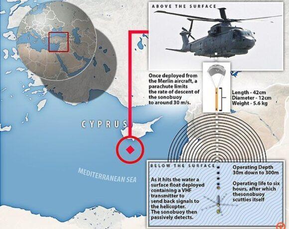 «Επεισόδιο» ανοιχτά της Κύπρου μεταξύ ρωσικών υποβρυχίων και βρετανικού αεροπλανοφόρου