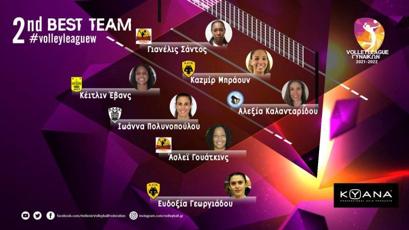 Α1 γυναικών: Η Καζμίρ Μπράουν της ΑΕΚ ΚΥΑΝΑ ΜVP της 2ης αγωνιστικής